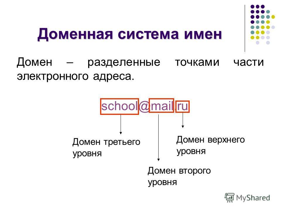 Доменная система имен Домен – разделенные точками части электронного адреса. school@mail.ru Домен верхнего уровня Домен второго уровня Домен третьего уровня