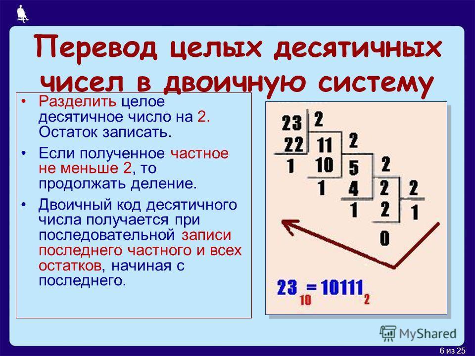 6 из 25 Перевод целых десятичных чисел в двоичную систему Разделить целое десятичное число на 2. Остаток записать. Если полученное частное не меньше 2, то продолжать деление. Двоичный код десятичного числа получается при последовательной записи после