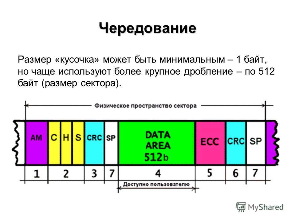 Чередование Размер «кусочка» может быть минимальным – 1 байт, но чаще используют более крупное дробление – по 512 байт (размер сектора).