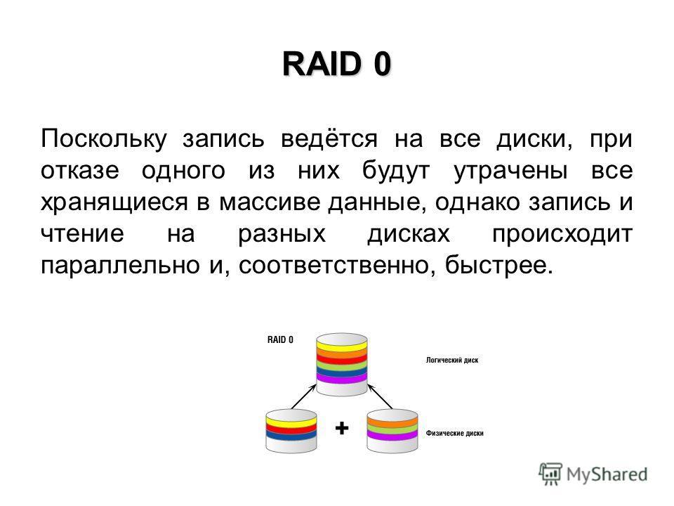 RAID 0 Поскольку запись ведётся на все диски, при отказе одного из них будут утрачены все хранящиеся в массиве данные, однако запись и чтение на разных дисках происходит параллельно и, соответственно, быстрее.