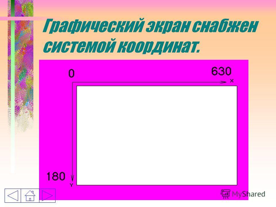 Графический экран снабжен системой координат.