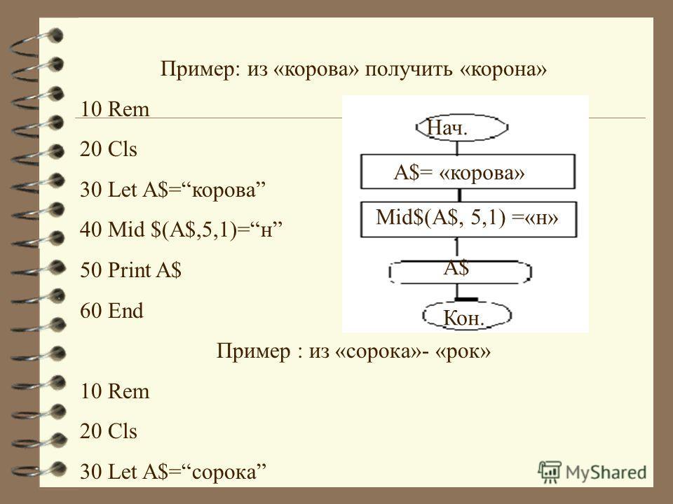 Пример: из «корова» получить «корона» 10 Rem 20 Cls 30 Let A$=корова 40 Mid $(A$,5,1)=н 50 Print A$ 60 End Пример : из «сорока»- «рок» 10 Rem 20 Cls 30 Let A$=сорока Нач. A$= «корова» Mid$(A$, 5,1) =«н» A$ Кон.
