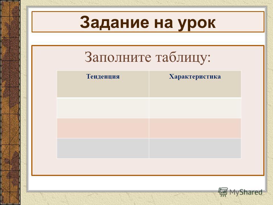 Задание на урок Заполните таблицу: ТенденцияХарактеристика
