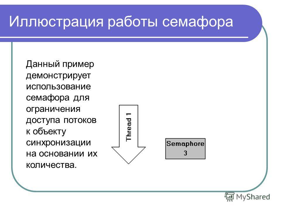 Иллюстрация работы семафора Данный пример демонстрирует использование семафора для ограничения доступа потоков к объекту синхронизации на основании их количества.