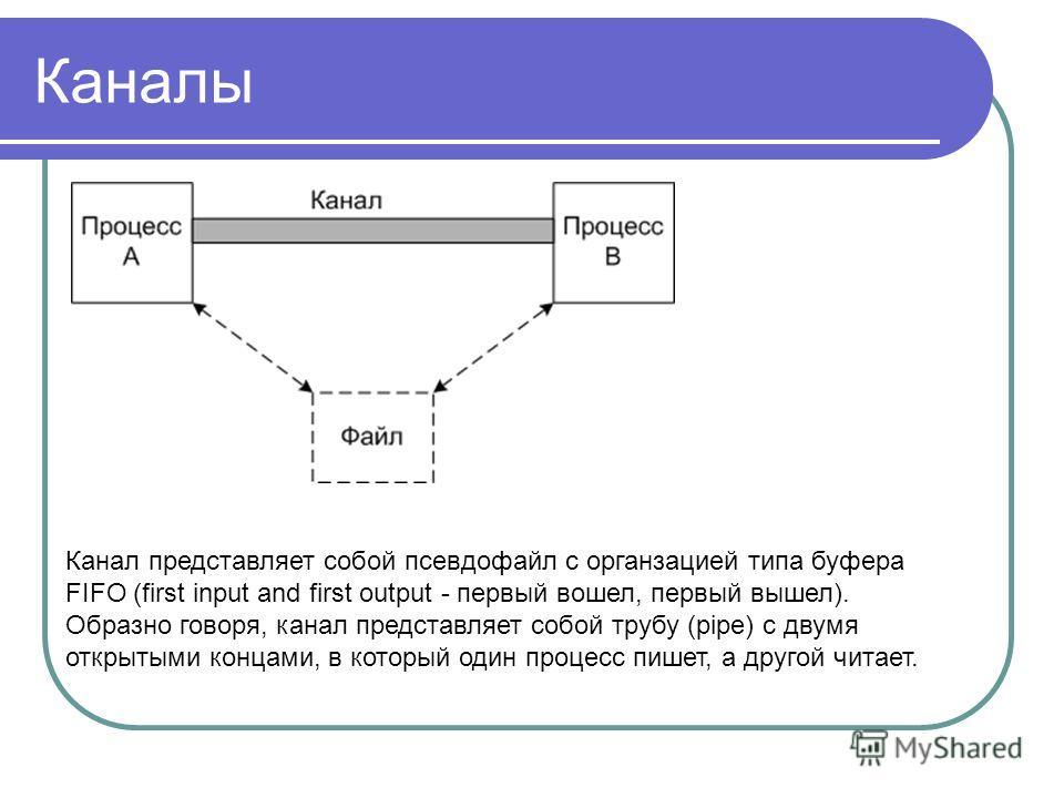 Каналы Канал представляет собой псевдофайл с органзацией типа буфера FIFO (first input and first output - первый вошел, первый вышел). Образно говоря, канал представляет собой трубу (pipe) с двумя открытыми концами, в который один процесс пишет, а др