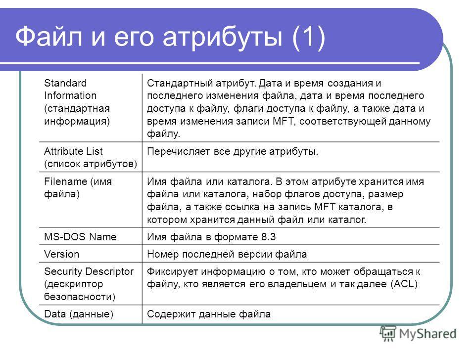 Файл и его атрибуты (1) Standard Information (стандартная информация) Стандартный атрибут. Дата и время создания и последнего изменения файла, дата и время последнего доступа к файлу, флаги доступа к файлу, а также дата и время изменения записи MFT,