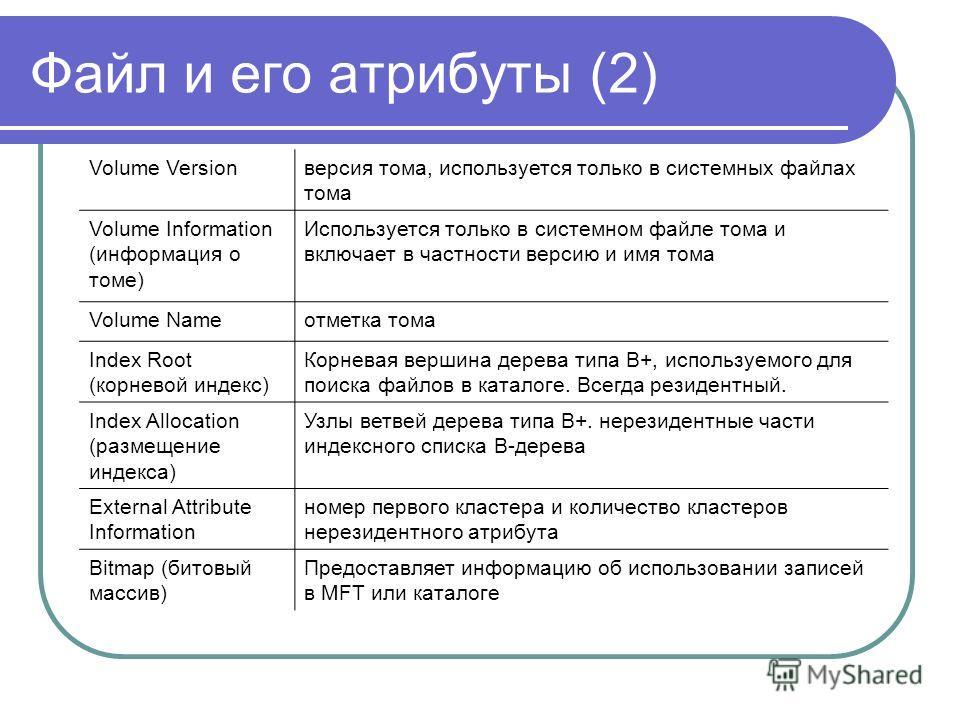 Файл и его атрибуты (2) Volume Versionверсия тома, используется только в системных файлах тома Volume Information (информация о томе) Используется только в системном файле тома и включает в частности версию и имя тома Volume Nameотметка тома Index Ro