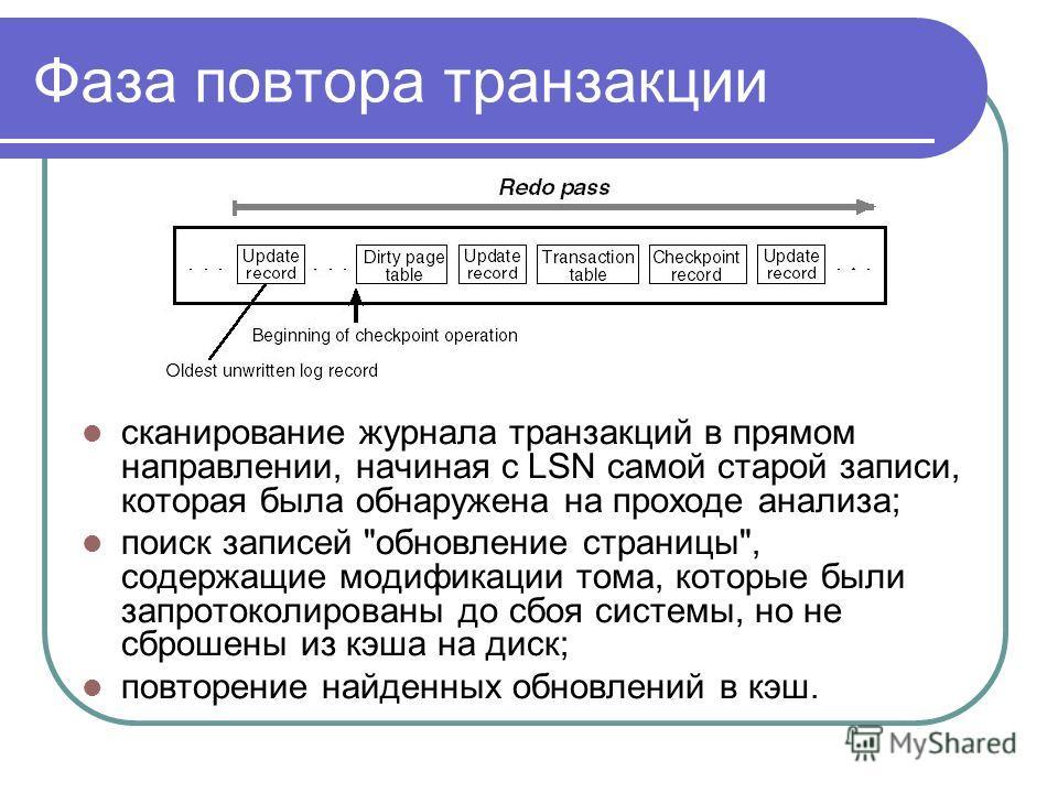 Фаза повтора транзакции сканирование журнала транзакций в прямом направлении, начиная с LSN самой старой записи, которая была обнаружена на проходе анализа; поиск записей