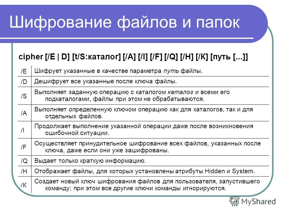 cipher [/Е | D] [t/S:каталог] [/A] [/I] [/F] [/Q] [/Н] [/К] [путь [...]] /Е Шифрует указанные в качестве параметра путь файлы. /D Дешифрует все указанные после ключа файлы. /S Выполняет заданную операцию с каталогом каталог и всеми его подкаталогами,