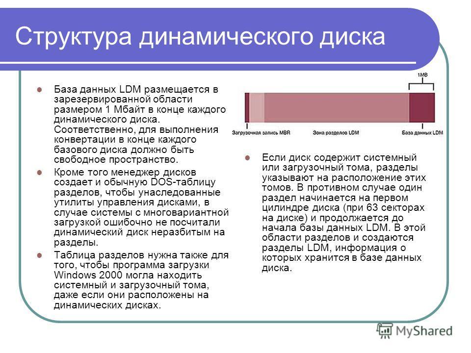 Структура динамического диска База данных LDM размещается в зарезервированной области размером 1 Мбайт в конце каждого динамического диска. Соответственно, для выполнения конвертации в конце каждого базового диска должно быть свободное пространство.