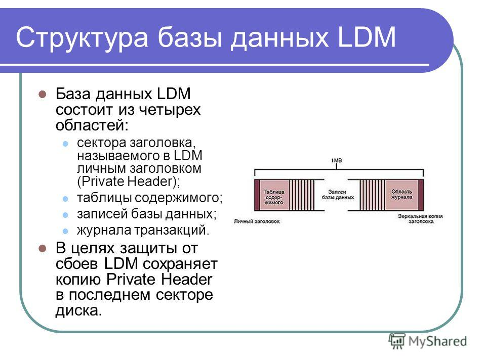 Структура базы данных LDM База данных LDM состоит из четырех областей: сектора заголовка, называемого в LDM личным заголовком (Private Header); таблицы содержимого; записей базы данных; журнала транзакций. В целях защиты от сбоев LDM сохраняет копию