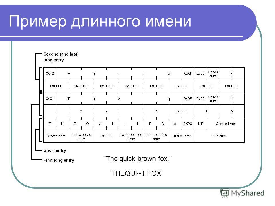 Пример длинного имени The quick brown fox. THEQUI~1.FOX