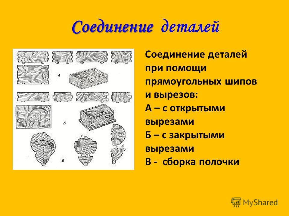 Соединение Соединение деталей Соединение деталей при помощи прямоугольных шипов и вырезов: А – с открытыми вырезами Б – с закрытыми вырезами В - сборка полочки