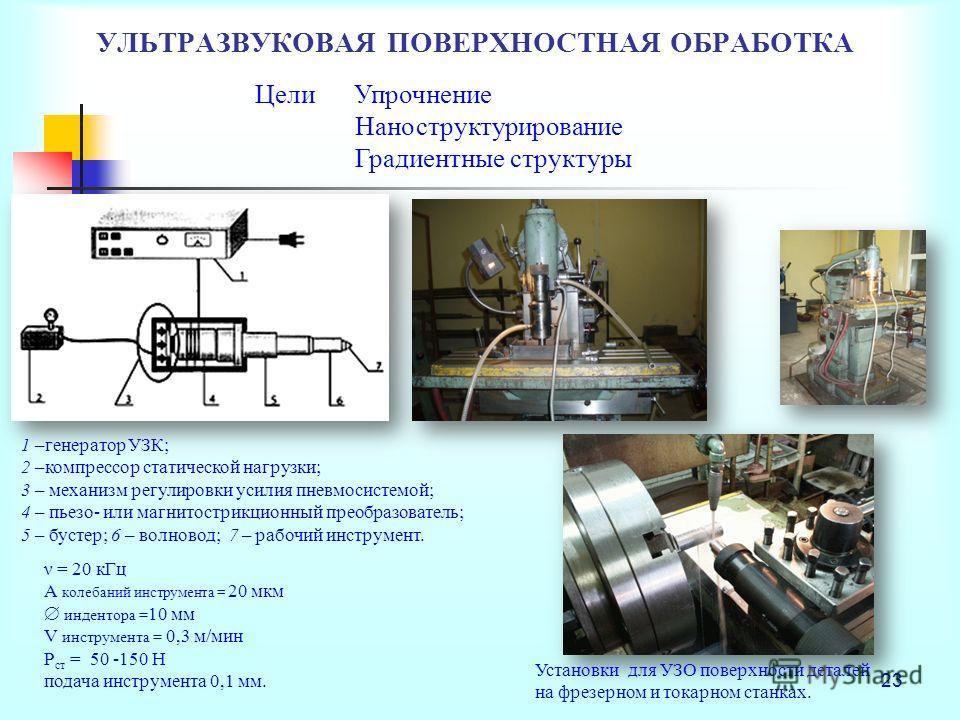 УЛЬТРАЗВУКОВАЯ ПОВЕРХНОСТНАЯ ОБРАБОТКА 23 1 –генератор УЗК; 2 –компрессор статической нагрузки; 3 – механизм регулировки усилия пневмосистемой; 4 – пьезо- или магнитострикционный преобразователь; 5 – бустер; 6 – волновод; 7 – рабочий инструмент. Уста