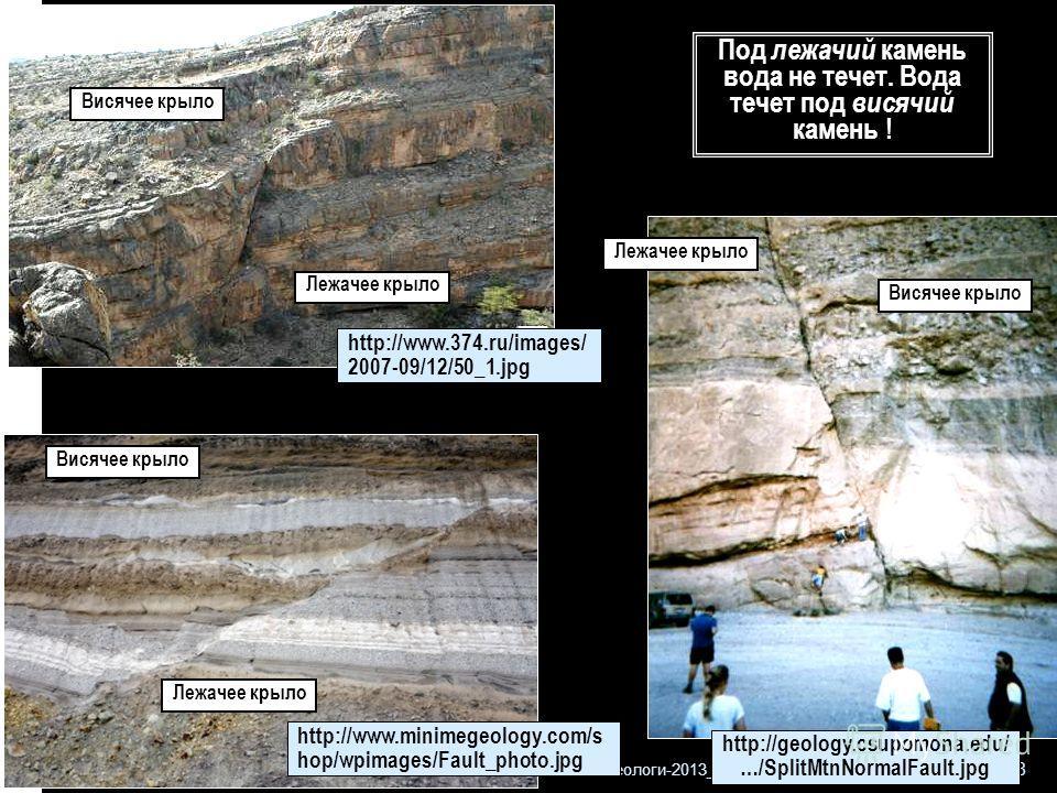 Геологи-2013_ л9 18 Висячее крыло Лежачее крыло http://geology.csupomona.edu/ …/SplitMtnNormalFault.jpg http://www.minimegeology.com/s hop/wpimages/Fault_photo.jpg Висячее крыло Лежачее крыло http://www.374.ru/images/ 2007-09/12/50_1.jpg Висячее крыл