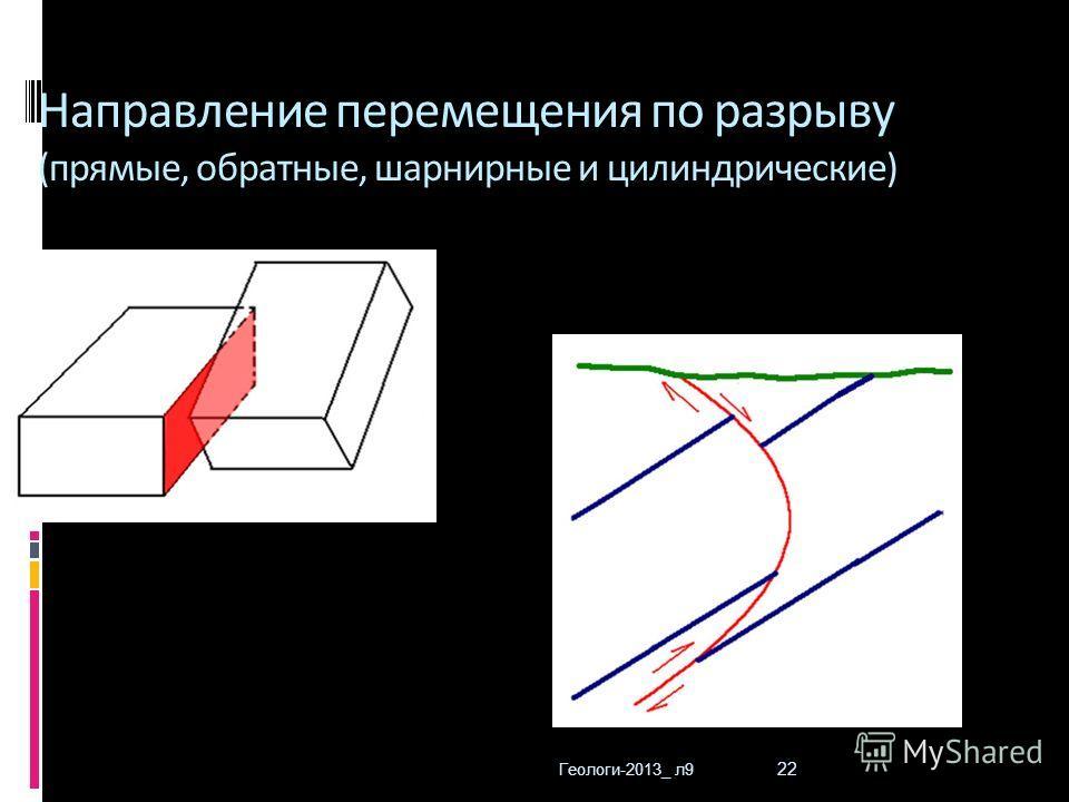 Геологи-2013_ л9 22 Направление перемещения по разрыву (прямые, обратные, шарнирные и цилиндрические)