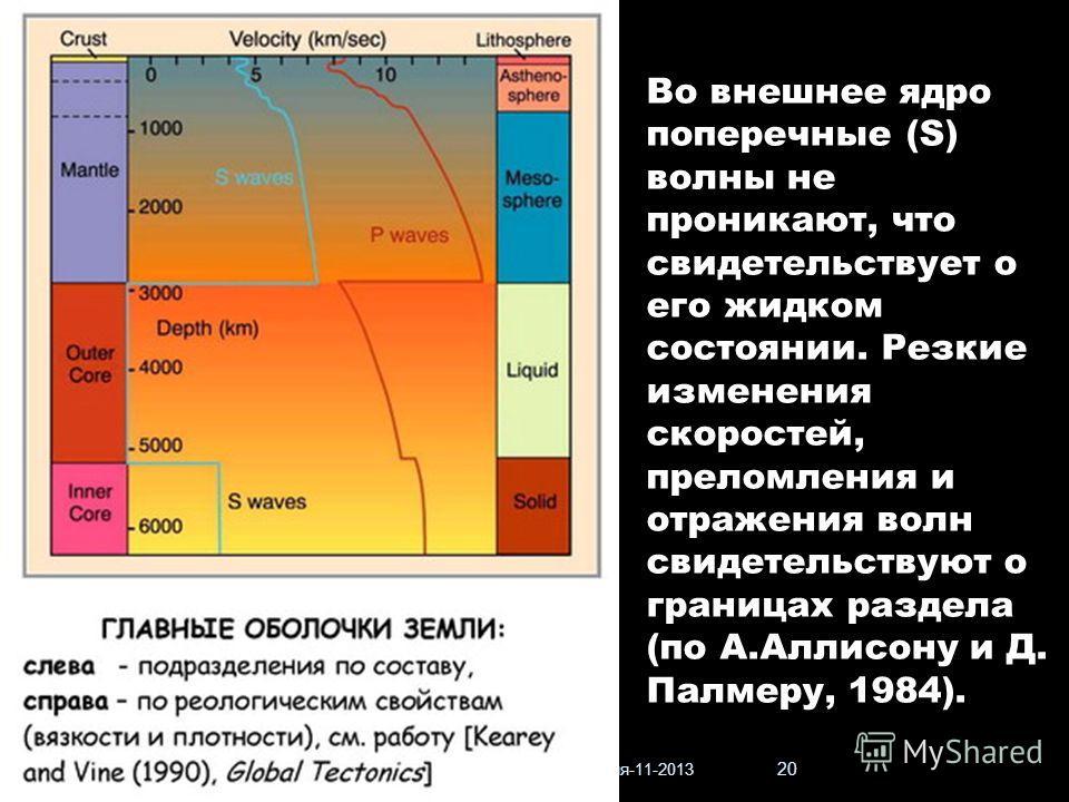 геологи-лекция-11-2013 20 Во внешнее ядро поперечные (S) волны не проникают, что свидетельствует о его жидком состоянии. Резкие изменения скоростей, преломления и отражения волн свидетельствуют о границах раздела (по А.Аллисону и Д. Палмеру, 1984).