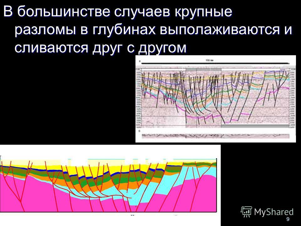 геологи-лекция-11-2013 9 В большинстве случаев крупные разломы в глубинах выполаживаются и сливаются друг с другом