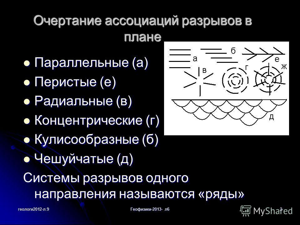 геологи2012-л.9Геофизики-2013- л62 Очертание ассоциаций разрывов в плане Параллельные (а) Параллельные (а) Перистые (е) Перистые (е) Радиальные (в) Радиальные (в) Концентрические (г) Концентрические (г) Кулисообразные (б) Кулисообразные (б) Чешуйчаты