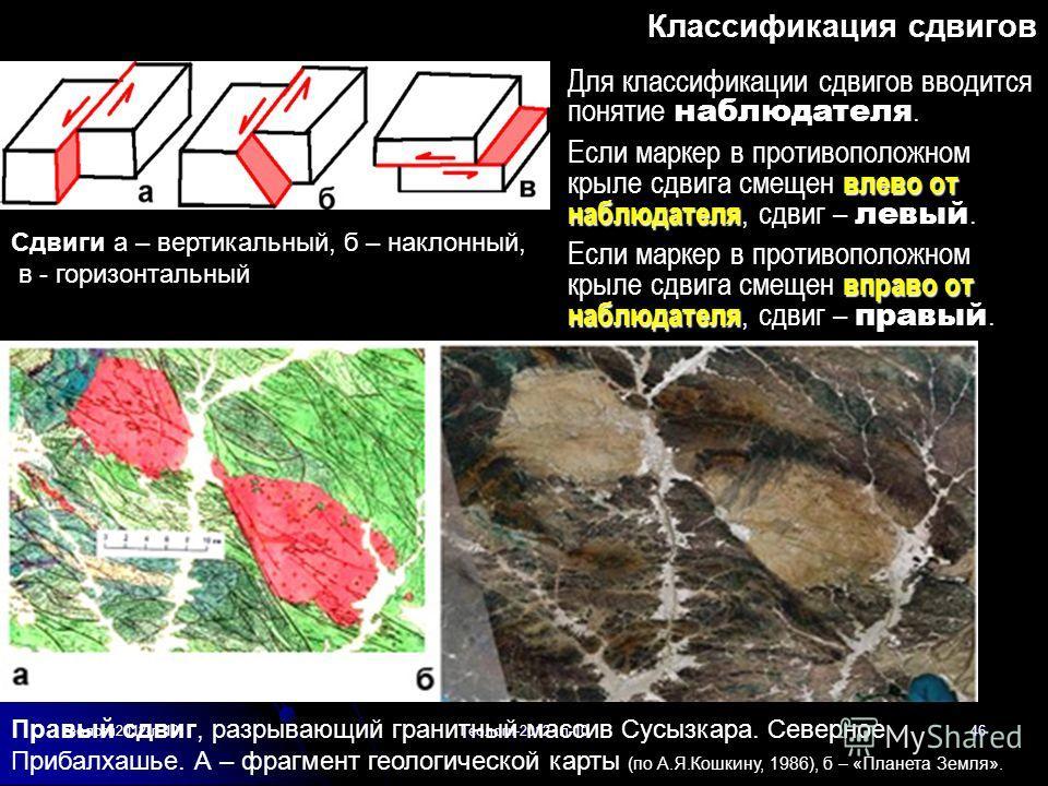 геологи2012-л.10Геологи-2012- л-1046 Классификация сдвигов Для классификации сдвигов вводится понятие наблюдателя. влево от наблюдателя Если маркер в противоположном крыле сдвига смещен влево от наблюдателя, сдвиг – левый. вправо от наблюдателя Если