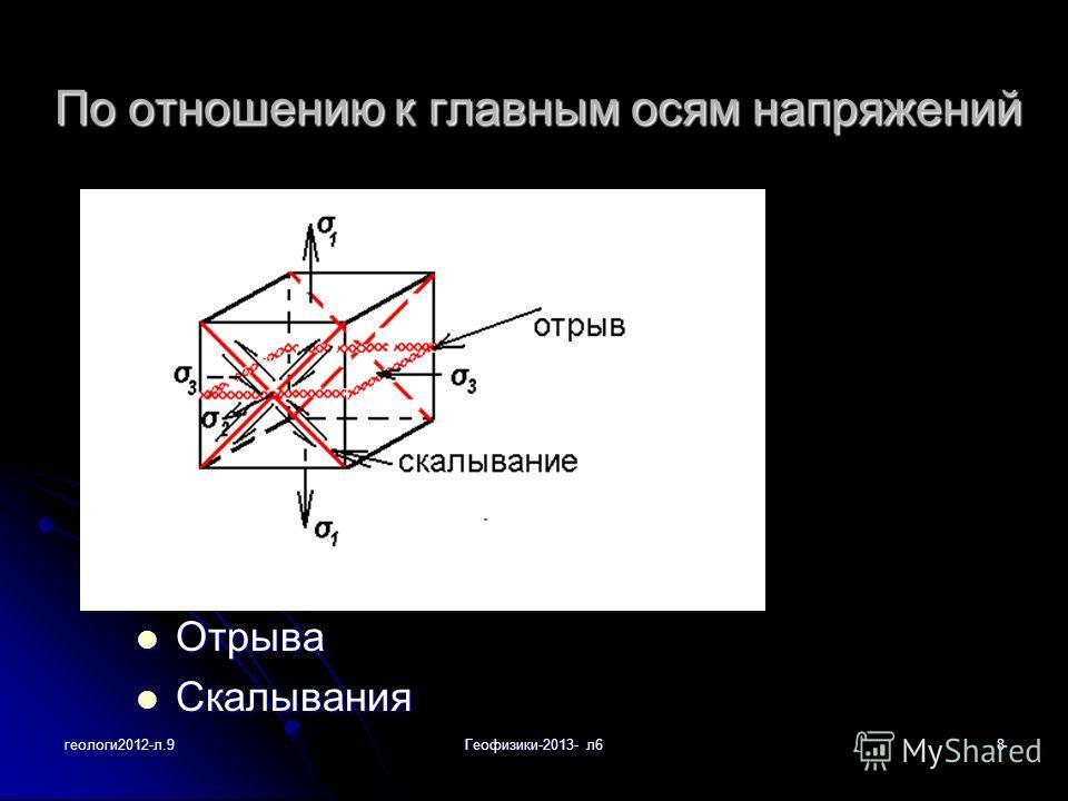 геологи2012-л.9Геофизики-2013- л68 По отношению к главным осям напряжений Отрыва Отрыва Скалывания Скалывания