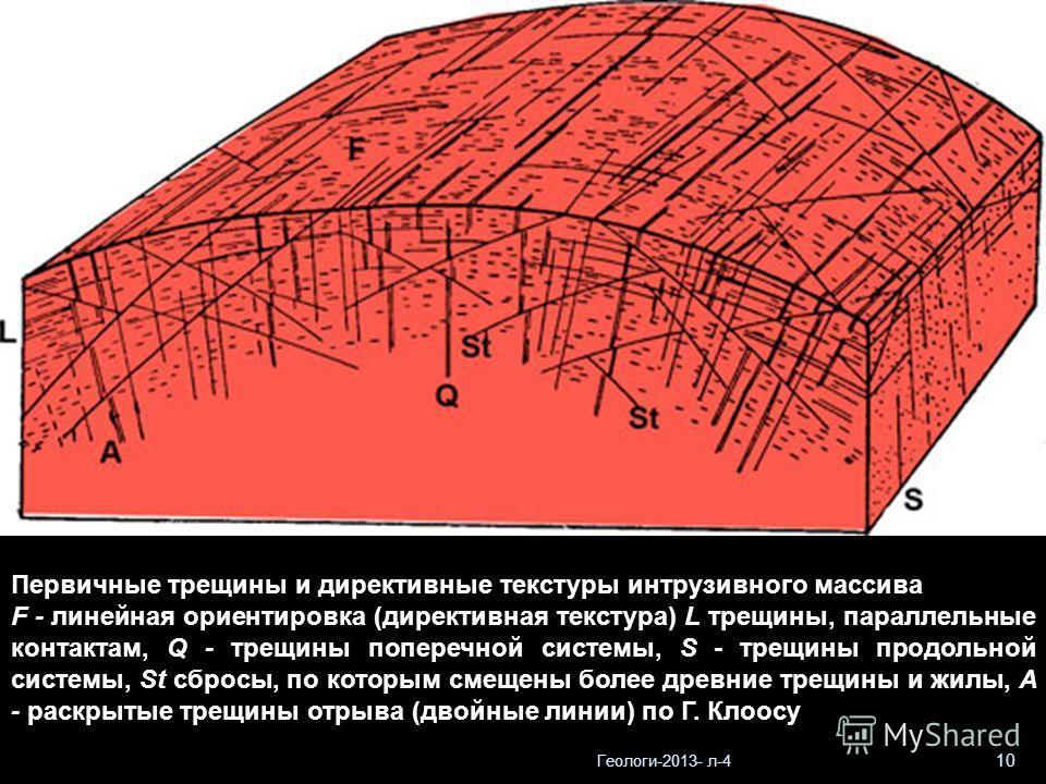 Геологи-2013- л-4 10 Первичные трещины и директивные текстуры интрузивного массива F - линейная ориентировка (директивная текстура) L трещины, параллельные контактам, Q - трещины поперечной системы, S - трещины продольной системы, St сбросы, по котор
