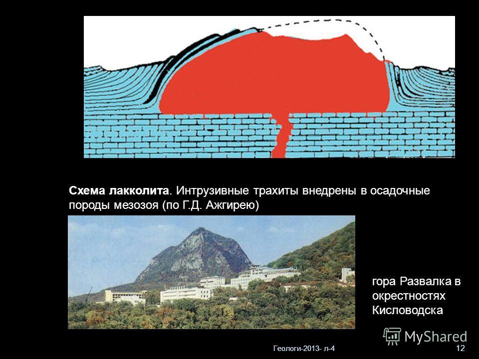 Геологи-2013- л-4 12 Схема лакколита. Интрузивные трахиты внедрены в осадочные породы мезозоя (по Г.Д. Ажгирею) гора Развалка в окрестностях Кисловодска
