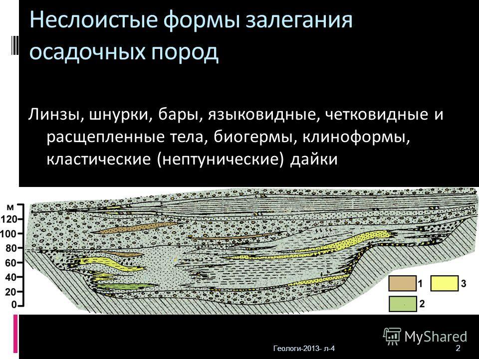 Геологи-2013- л-4 2 Неслоистые формы залегания осадочных пород Линзы, шнурки, бары, языковидные, четковидные и расщепленные тела, биогермы, клиноформы, кластические (нептунические) дайки