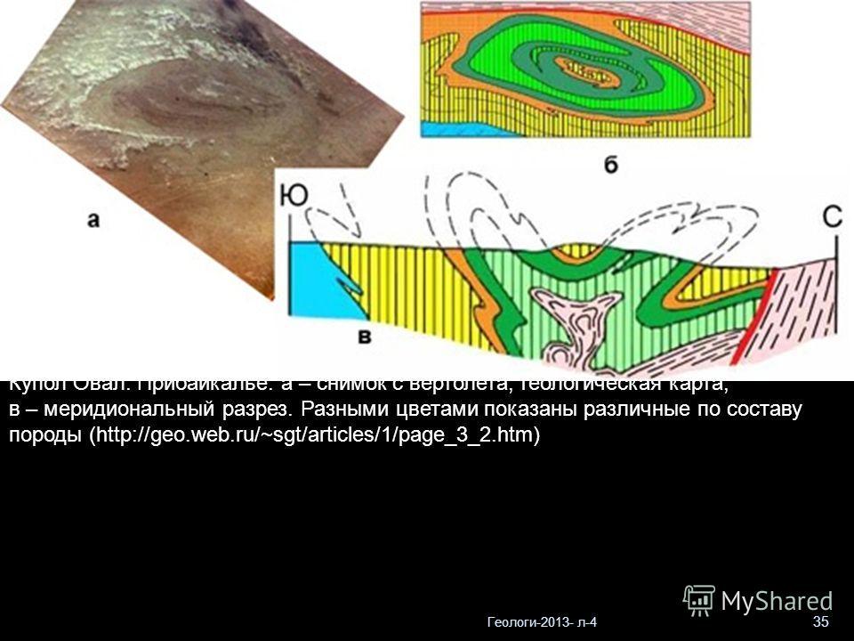 Геологи-2013- л-4 35 Купол Овал. Прибайкалье: а – снимок с вертолета, геологическая карта, в – меридиональный разрез. Разными цветами показаны различные по составу породы (http://geo.web.ru/~sgt/articles/1/page_3_2.htm)