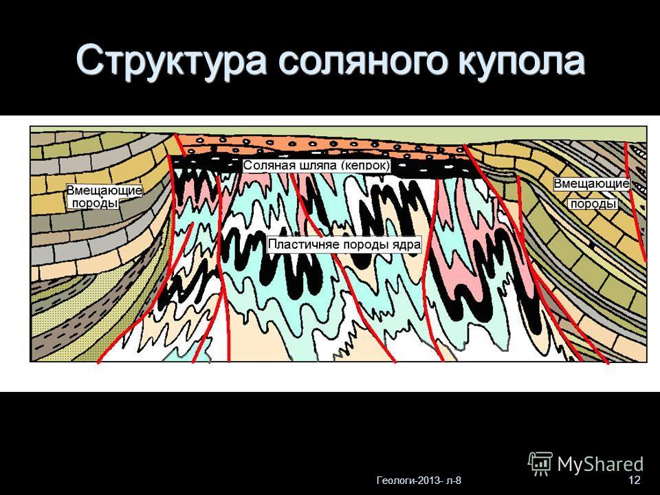 Геологи-2013- л-8 12 Структура соляного купола