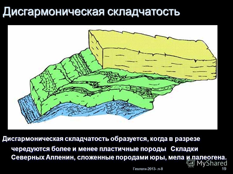 Геологи-2013- л-8 19 Дисгармоническая складчатость Дисгармоническая складчатость образуется, когда в разрезе чередуются более и менее пластичные породы Складки Северных Аппенин, сложенные породами юры, мела и палеогена.