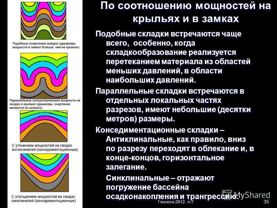 Геологи-2012- л-7 35 Подобные складки встречаются чаще всего, особенно, когда складкообразование реализуется перетеканием материала из областей меньших давлений, в области наибольших давлений. Параллельные складки встречаются в отдельных локальных ча