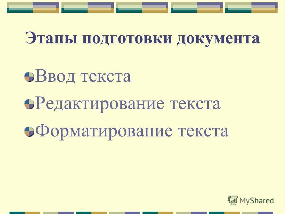 Этапы подготовки документа Ввод текста Редактирование текста Форматирование текста