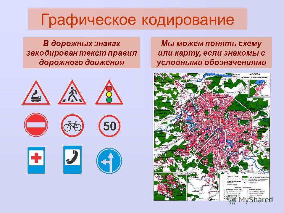 Графическое кодирование В дорожных знаках закодирован текст правил дорожного движения Мы можем понять схему или карту, если знакомы с условными обозначениями