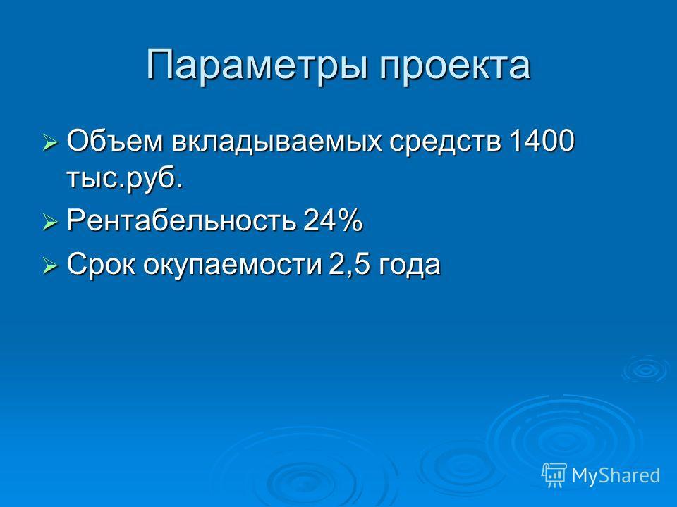 Параметры проекта Объем вкладываемых средств 1400 тыс.руб. Объем вкладываемых средств 1400 тыс.руб. Рентабельность 24% Рентабельность 24% Срок окупаемости 2,5 года Срок окупаемости 2,5 года