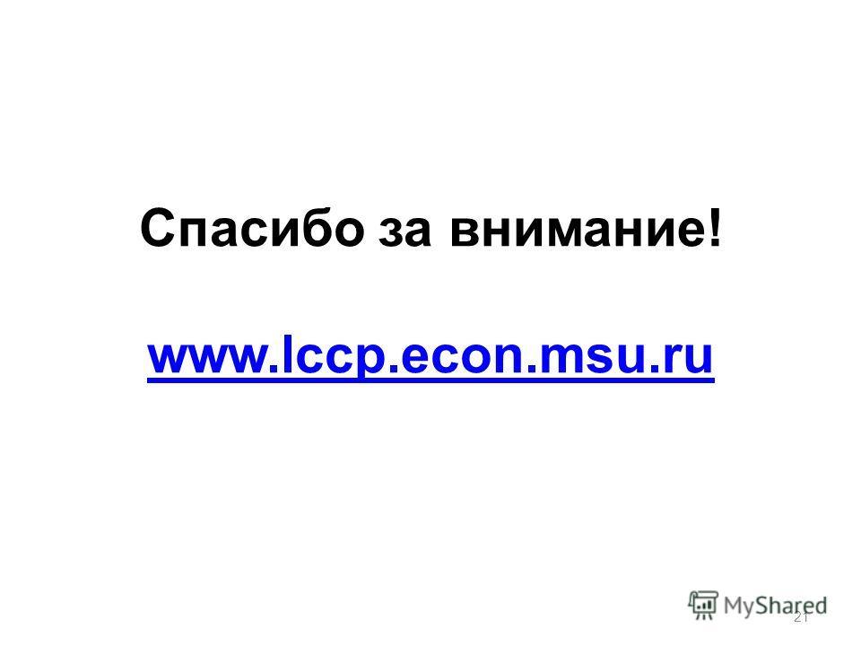 Спасибо за внимание! www.lccp.econ.msu.ru www.lccp.econ.msu.ru 21