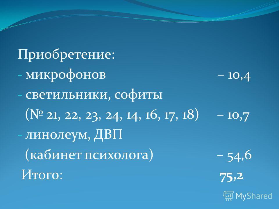 Приобретение: - микрофонов – 10,4 - светильники, софиты ( 21, 22, 23, 24, 14, 16, 17, 18) – 10,7 - линолеум, ДВП (кабинет психолога) – 54,6 Итого: 75,2