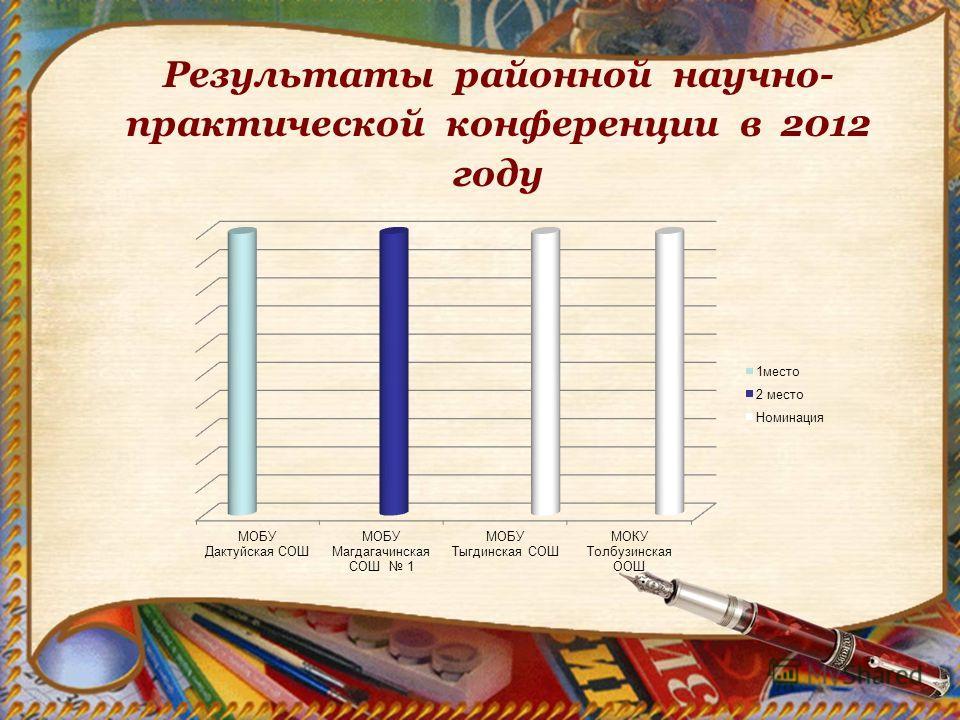 Результаты районной научно- практической конференции в 2012 году