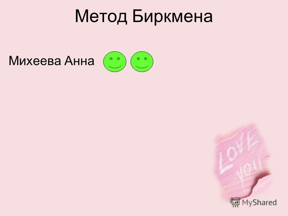 Метод Биркмена Михеева Анна