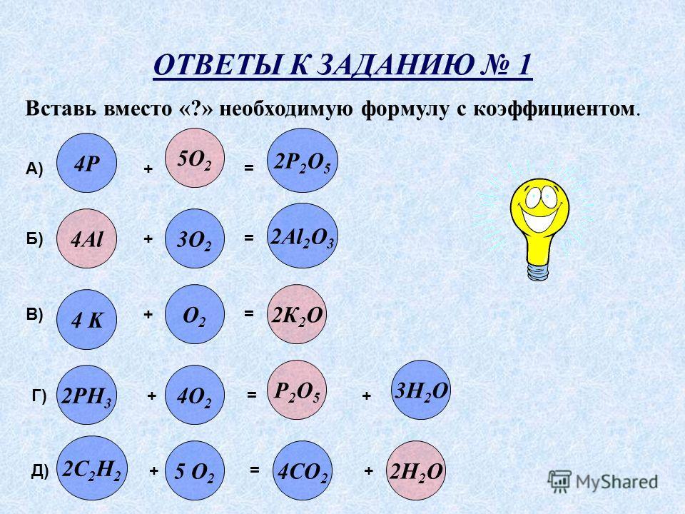 ОТВЕТЫ К ЗАДАНИЮ 1 Вставь вместо «?» необходимую формулу с коэффициентом. 4Al 2P 2 O 5 5O25O2 4P 2Al 2 O 3 3O 2 2C 2 H 2 4CO 2 5 O 2 3H 2 O 2PH 3 4O 2 O2O2 2К 2 О 4 K А) + = Б) + = В) + = Г) + = + Д) + = + 2Н 2 О Р2О5Р2О5
