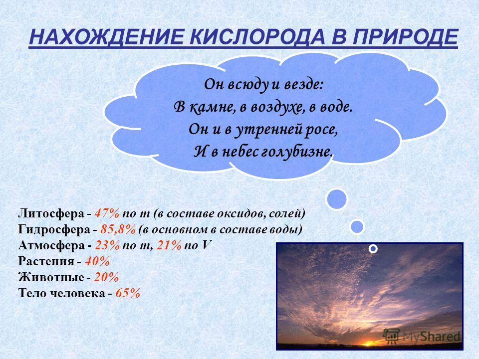 НАХОЖДЕНИЕ КИСЛОРОДА В ПРИРОДЕ Он всюду и везде: В камне, в воздухе, в воде. Он и в утренней росе, И в небес голубизне. Литосфера - 47% по m (в составе оксидов, солей) Гидросфера - 85,8% (в основном в составе воды) Атмосфера - 23% по m, 21% по V Раст