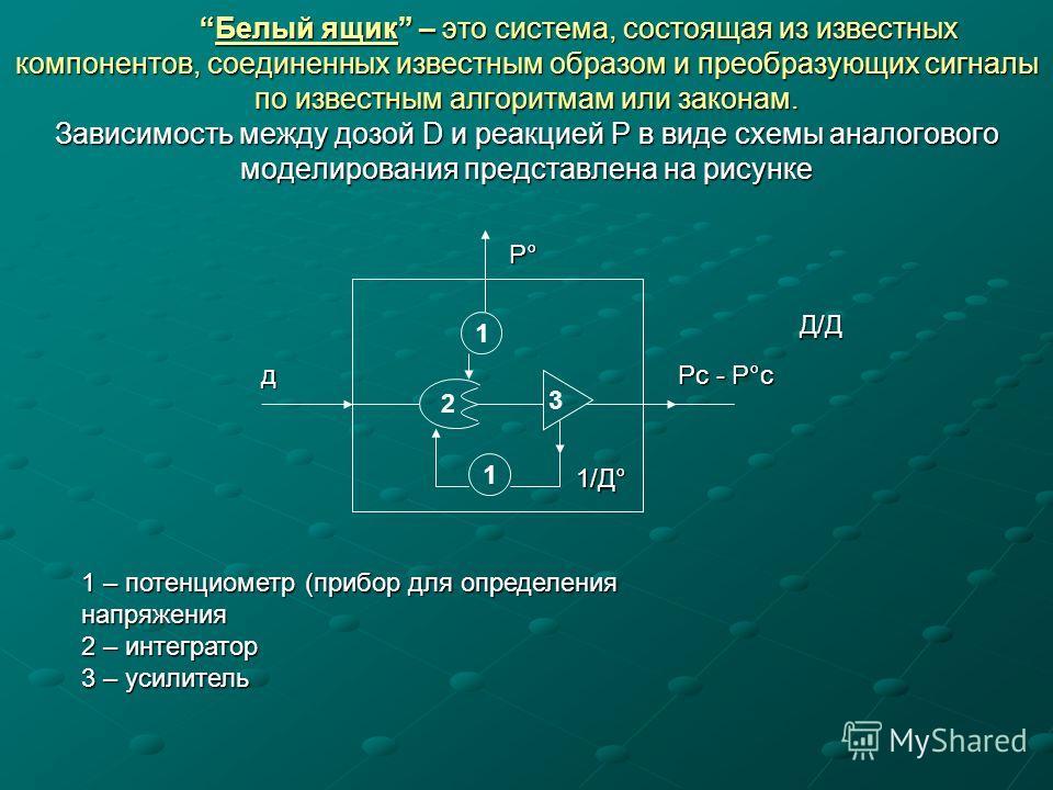 Белый ящик – это система, состоящая из известных компонентов, соединенных известным образом и преобразующих сигналы по известным алгоритмам или законам. Зависимость между дозой D и реакцией Р в виде схемы аналогового моделирования представлена на рис