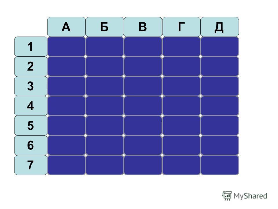 АБВГД 1 2 3 4 5 6 7 Гидроксид калия Карбонат натрия Кремние- вая кислота Cl 2 O 7 Ni(OH) 2 Серо- водород Нитрат магния Соляная кислота Гидрид кальция Оксид серы(VI) Сульфид алюминия Оксид фос- фора(V) Гидроксид железа(III) Хлорид цинка Серная кислота