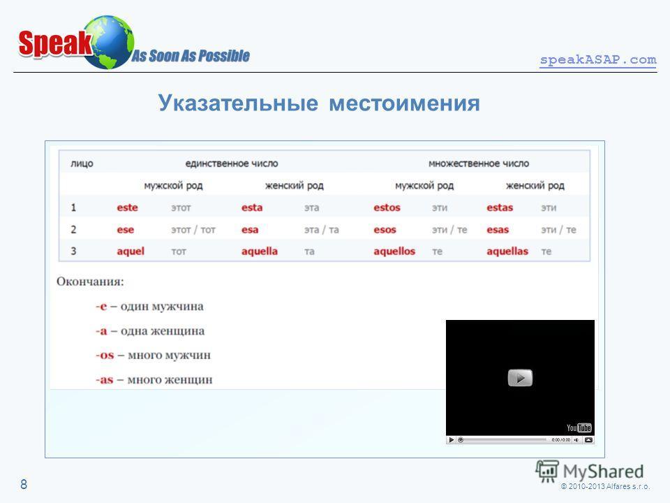 © 2010-2013 Alfares s.r.o. speakASAP.com 8 Указательные местоимения