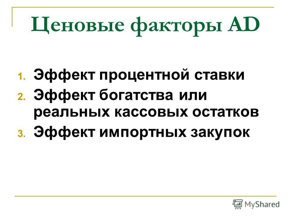 Ценовые факторы AD 1. Эффект процентной ставки 2. Эффект богатства или реальных кассовых остатков 3. Эффект импортных закупок