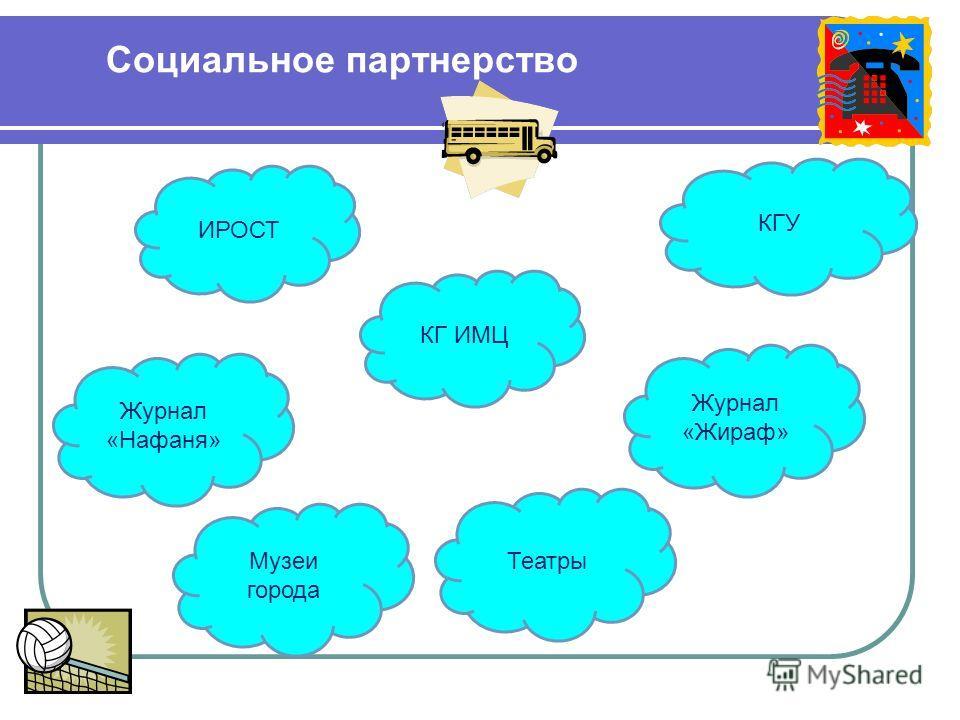Социальное партнерство Журнал «Нафаня» Театры Музеи города Журнал «Жираф» ИРОСТ КГ ИМЦ КГУ