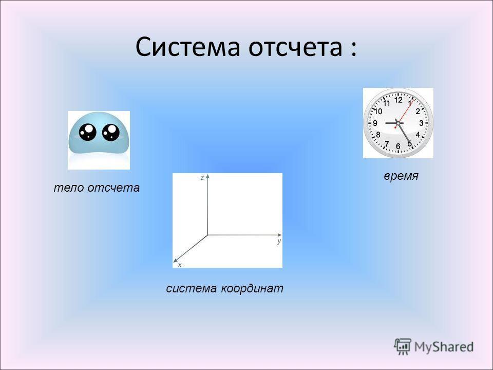 Система отсчета : тело отсчета система координат время