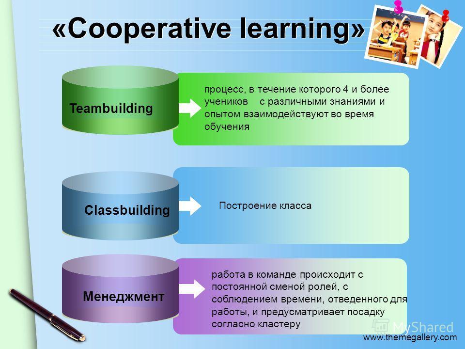 www.themegallery.com процесс, в течение которого 4 и более учеников с различными знаниями и опытом взаимодействуют во время обучения Построение класса работа в команде происходит с постоянной сменой ролей, с соблюдением времени, отведенного для работ