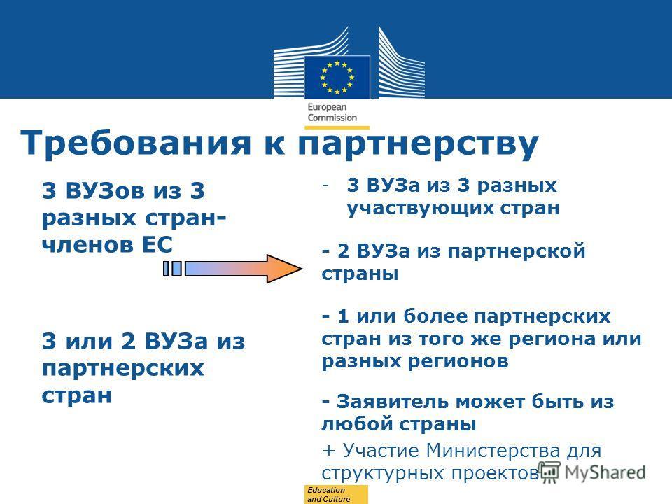 Date: in 12 pts Требования к партнерству 3 ВУЗов из 3 разных стран- членов ЕС 3 или 2 ВУЗа из партнерских стран -3 ВУЗа из 3 разных участвующих стран - 2 ВУЗа из партнерской страны - 1 или более партнерских стран из того же региона или разных регионо