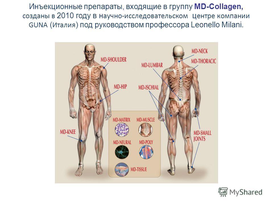 Инъекционные препараты, входящие в группу MD-Collagen, созданы в 2010 году в н аучно-исследовательском ц ентре компании GUNА ( Италия ) под руководством профессора Leonello Milani.